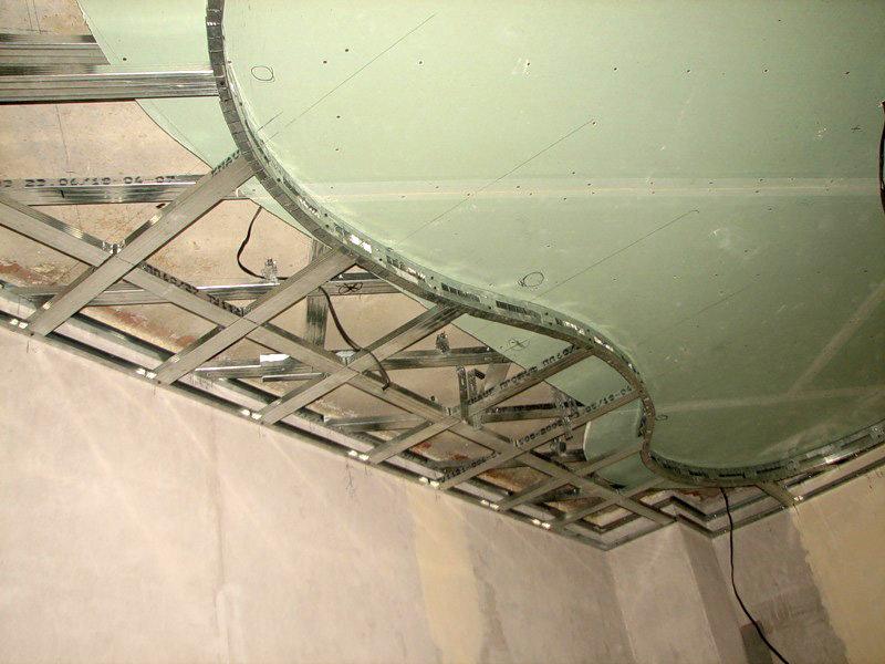 каркас двухуровневого потолка из гипсокартона