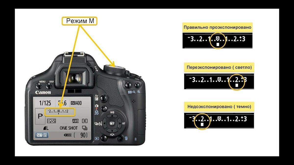 Сравнивание режимов в фотоаппарате