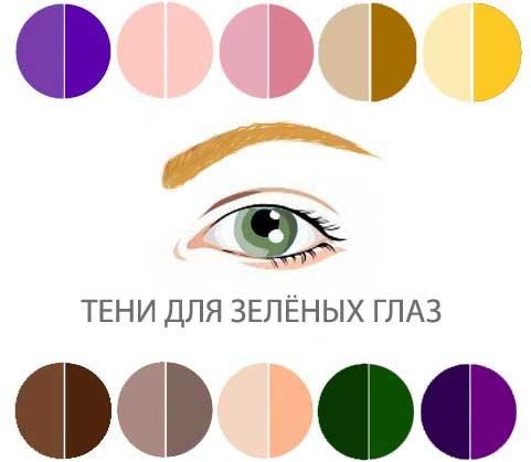 движения МЕЖДУГОРОДНИХ тени для зеленых глаз значит, экспортеры