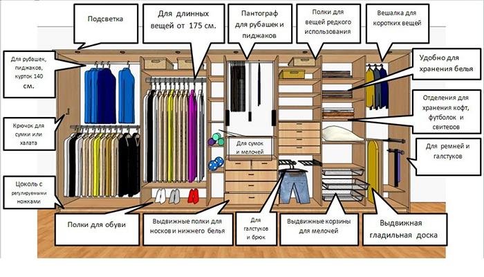 Шкаф-купе своими руками: чертежи, описание, советы и фотографии для работы будут представлены в статье. Читайте по ссылке выше и узнаете, как сделать шкаф.