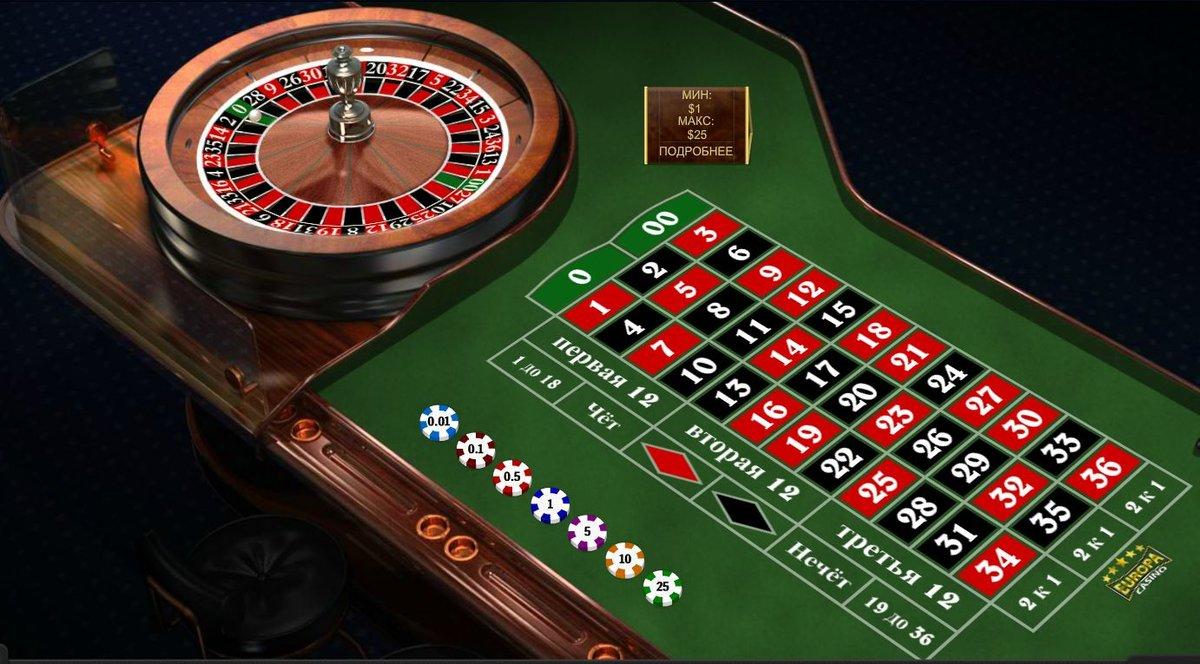 онлайн игры казино рулетка