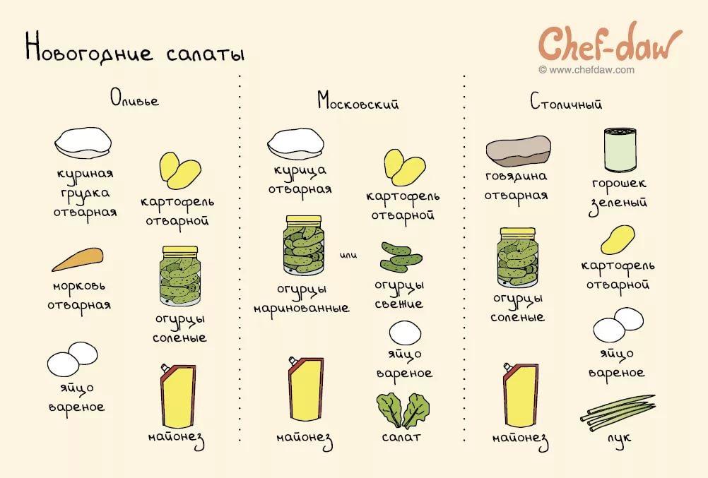 рецепты рецепты картинки есть разных
