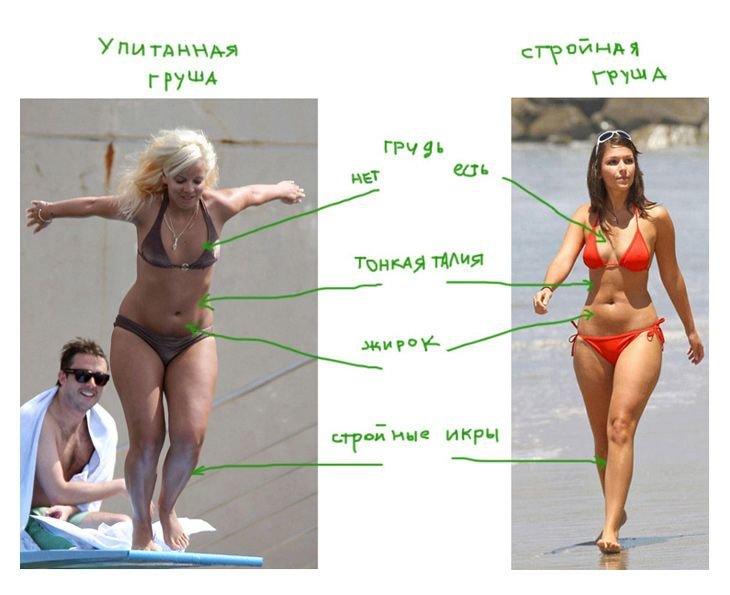 Фигура Груша Как Похудеть Бедрами. Как правильно худеть девушке с типом фигуры Груша?