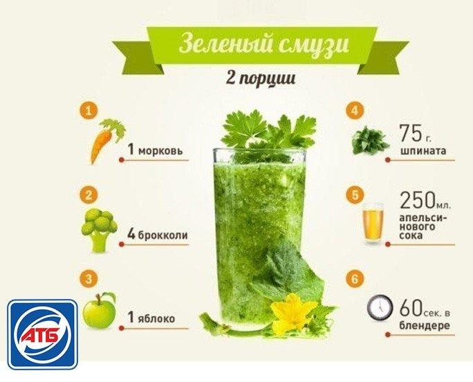 смузи овощные для похудения