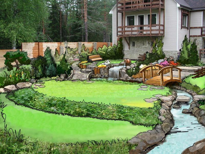 Ландшафтный дизайн коттеджного участка схема Ландшафтный дизайн коттеджа