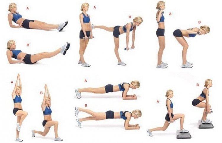 Физические упражнения для похудения живота и боков | диеты и.