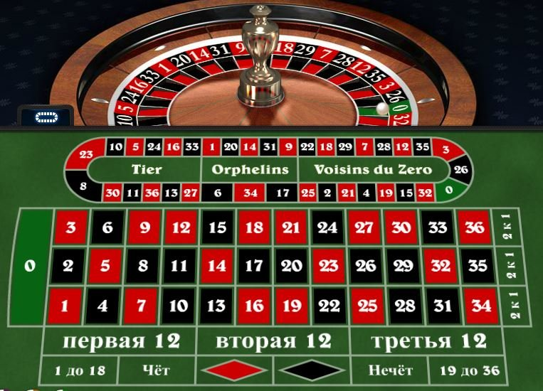 зарегистрироваться в казино и получить деньги