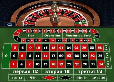Игровые автоматы яндекс играть бесплатно игра игровые автоматы без регистрации и sms