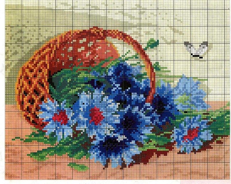 Картинка крестиком - васильки в лукошке.
