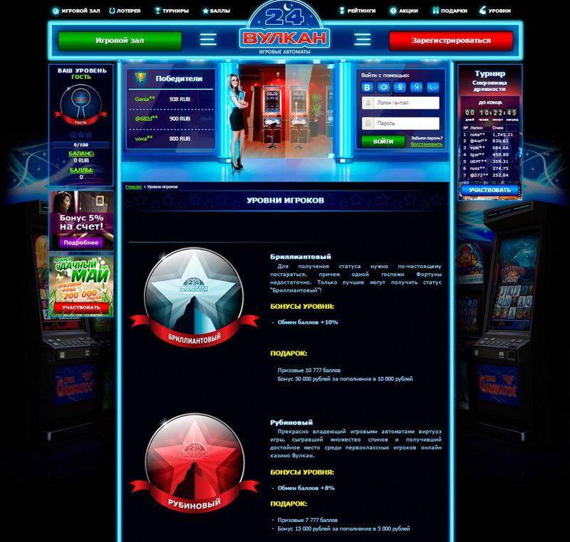 Бесплатные игровые автоматы самые популярные игровые автоматы, слотмашина для телефона