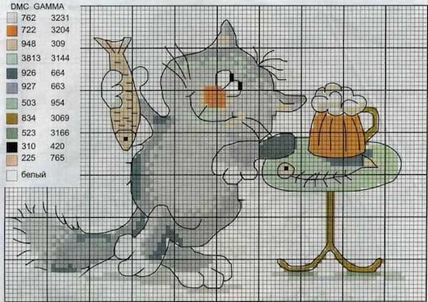 Схема вышивки кот с пивом.