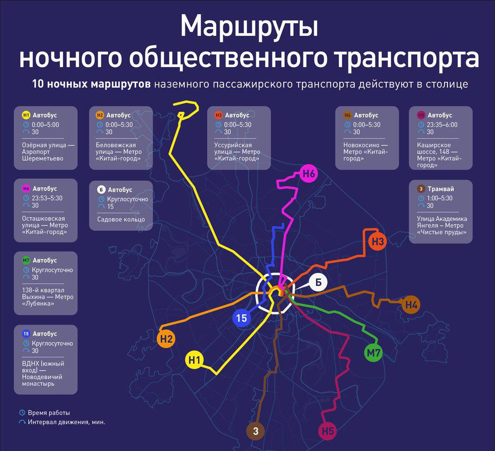Неофициальная схема ночного транспорта Москвы по состоянию на 2016 год. Автор неизвестен