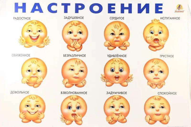 методика эмоционального благополучия в доу воробьевой поесть Таллине: