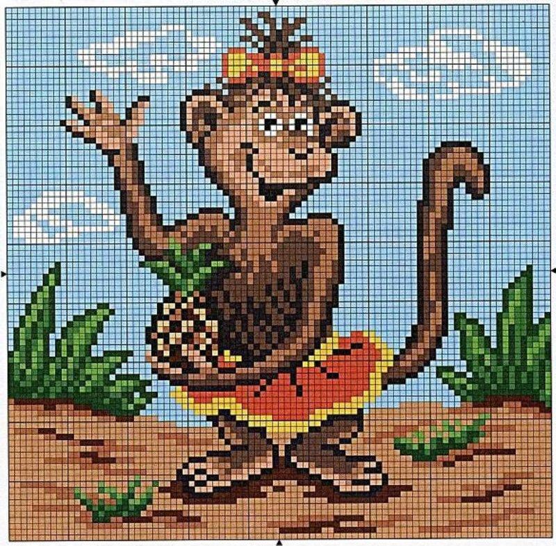 Схема вышивки обезьянка с ананасом.