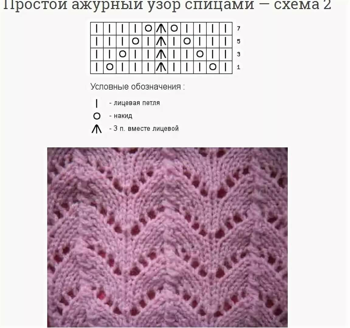 Фото и схемы ажурных узоров спицами