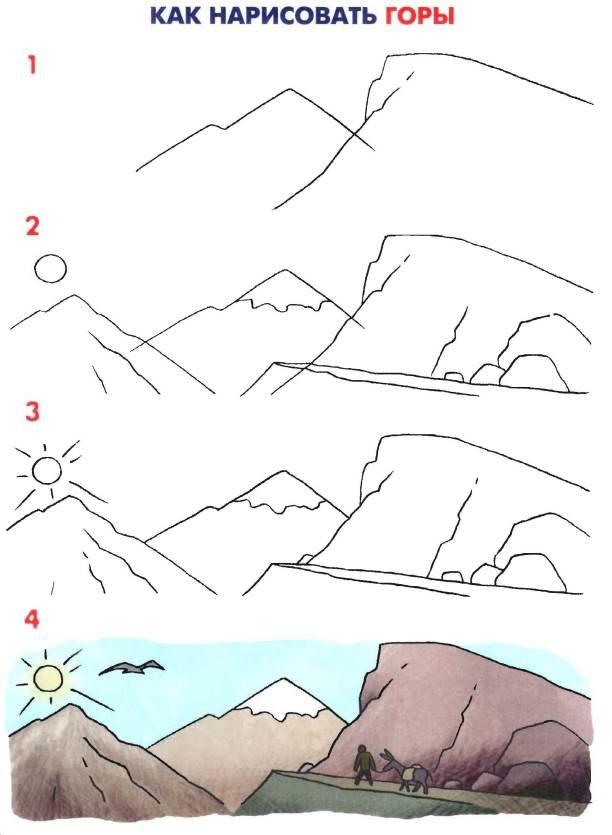 Пейзаж рисунки для начинающих пошагово
