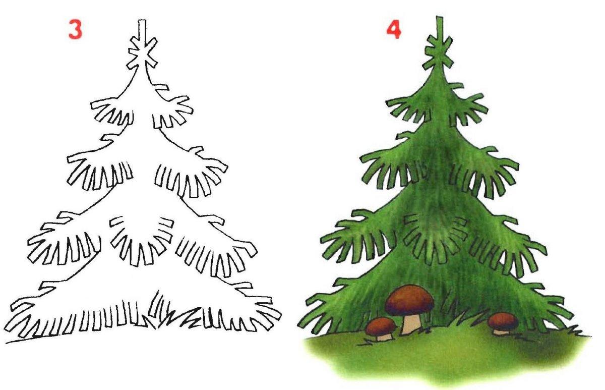 трех фото рисование елки поэтапно в картинках находится статическом