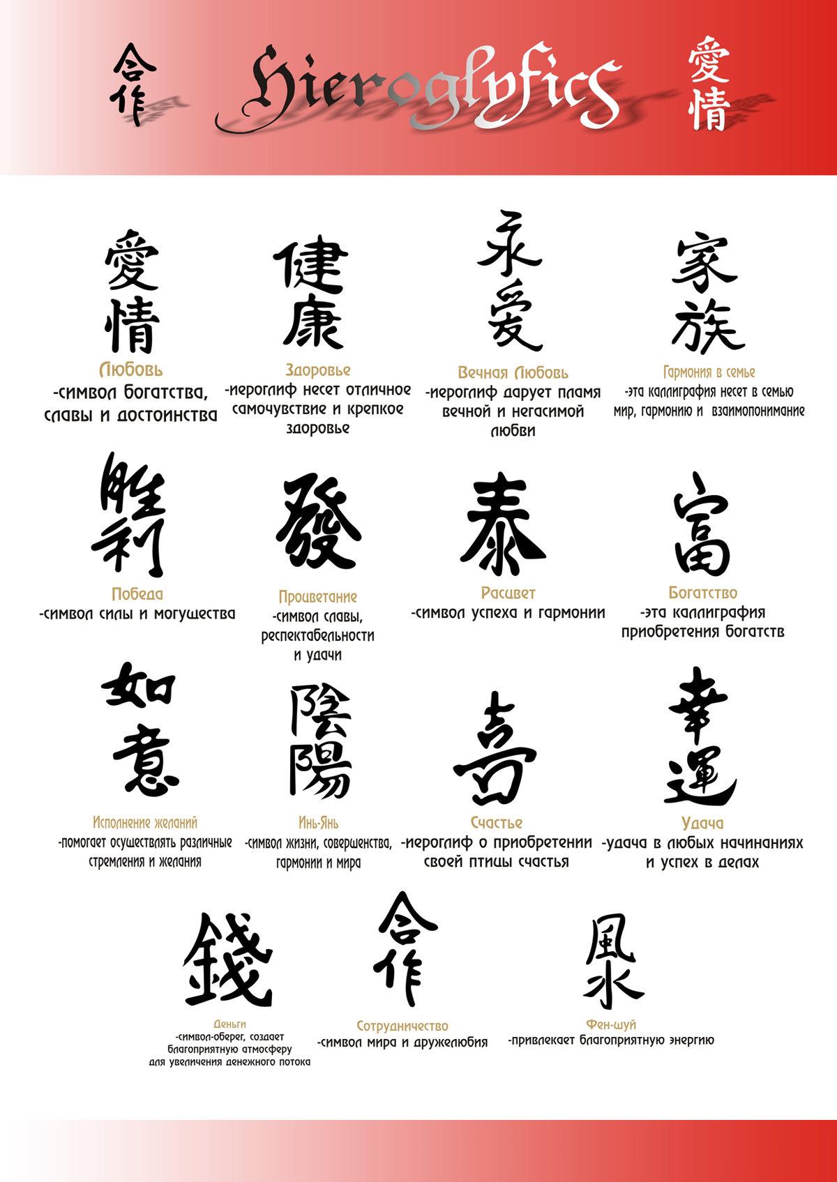 картинки китайских знаков и их обозначения конечная