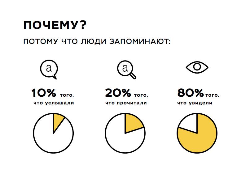 двора пример инфографики картинка катастрофы ложные