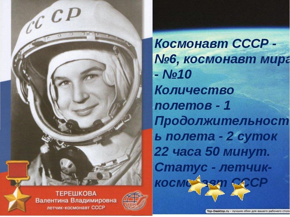 Открытки поздравлением, картинки ссср космонавтов