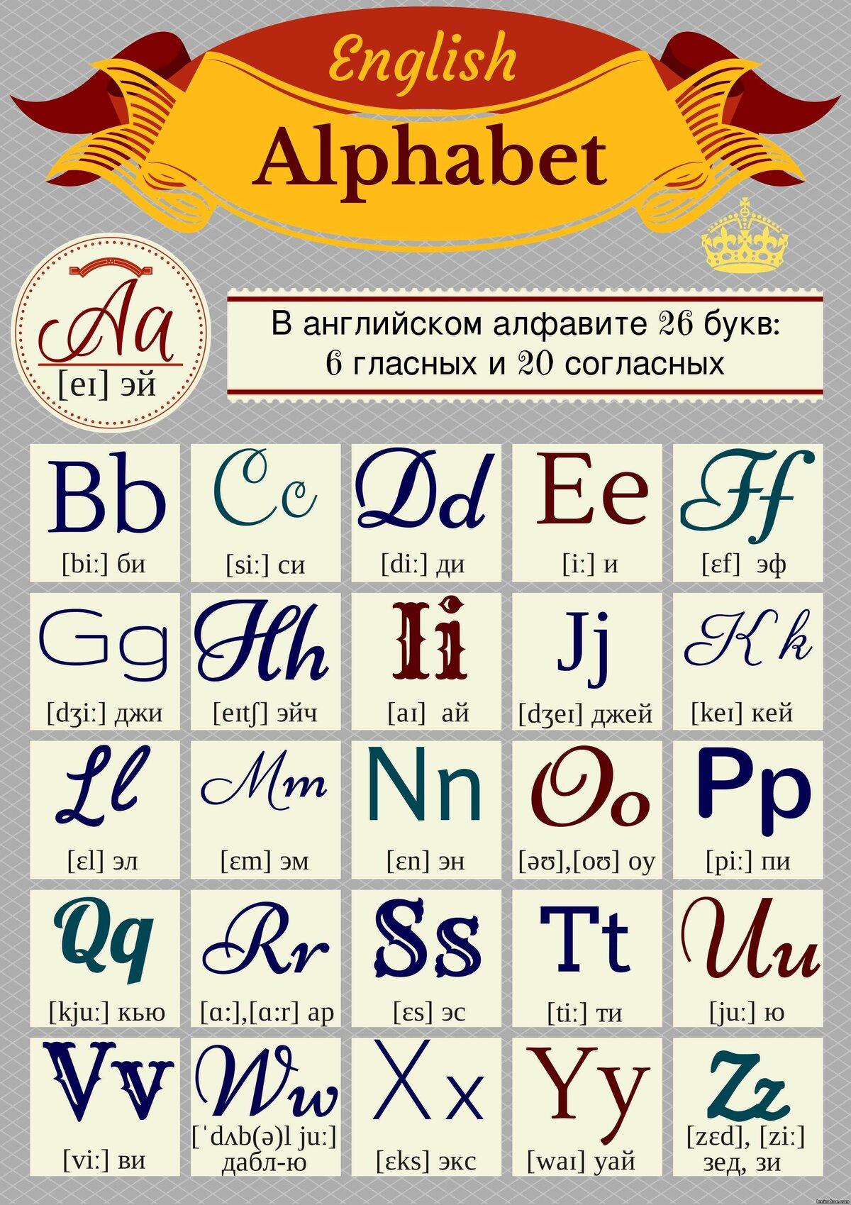 английский и русский алфавит картинки был крессуэлл, если