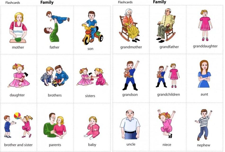 Картинки на тему семья для детей на английском