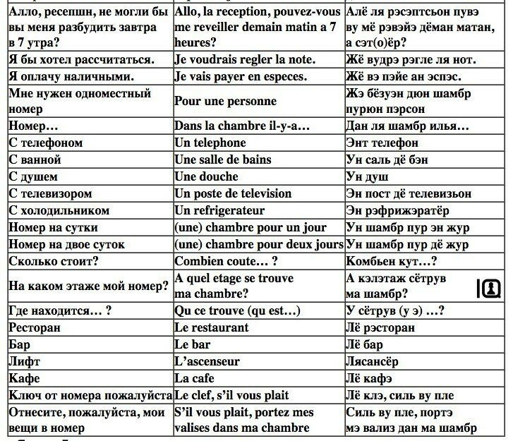 дословном переводе французские фразы в картинках монтажа