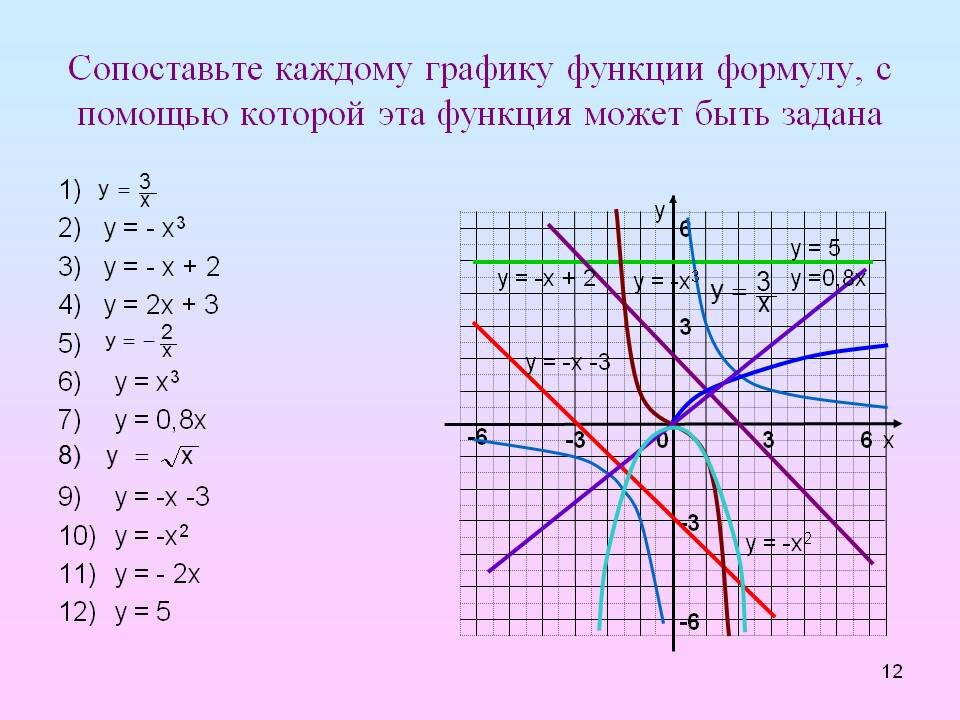 якобы график картинки алгебра индийский дом