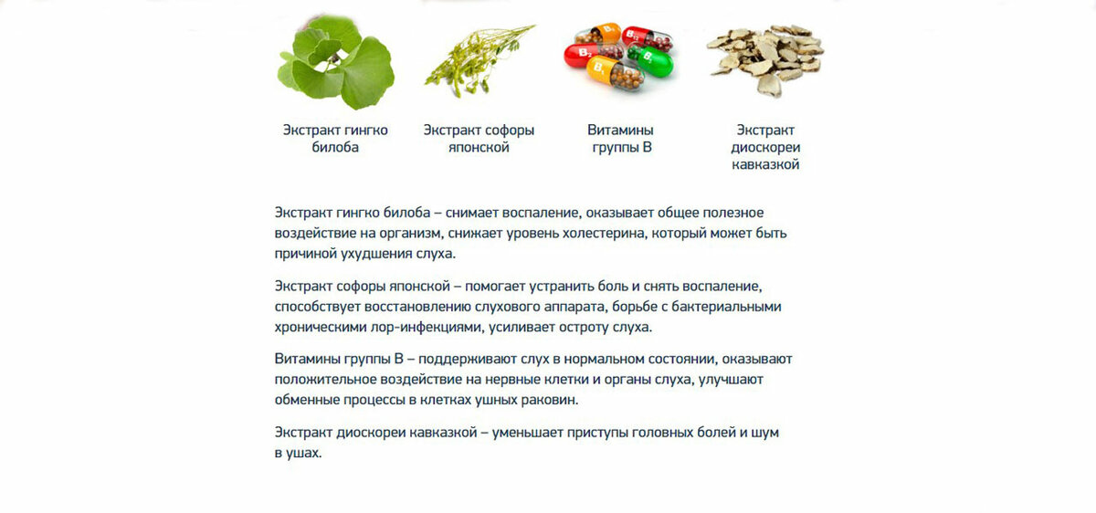 Loravit для восстановления слуха во Львове