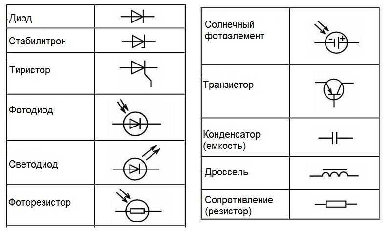стандарты изображения электрических схем констанца