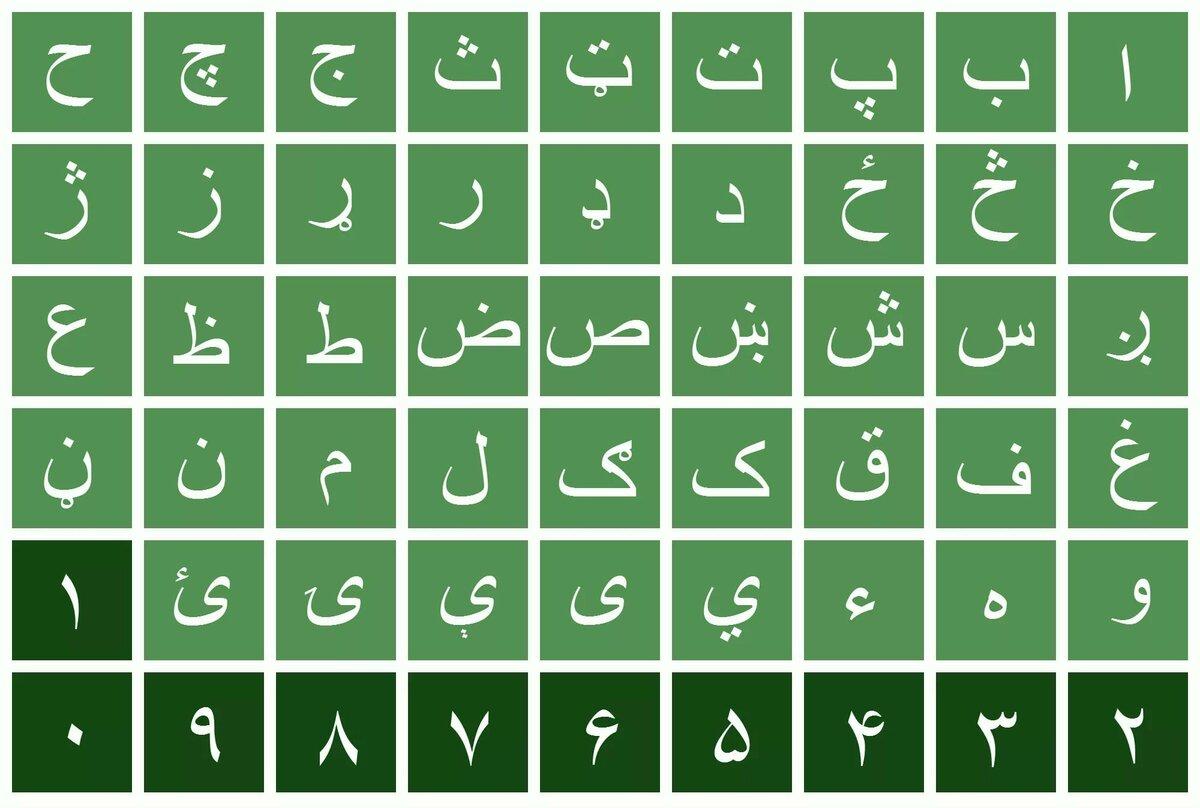 арабский алфавит с переводом на русский картинки
