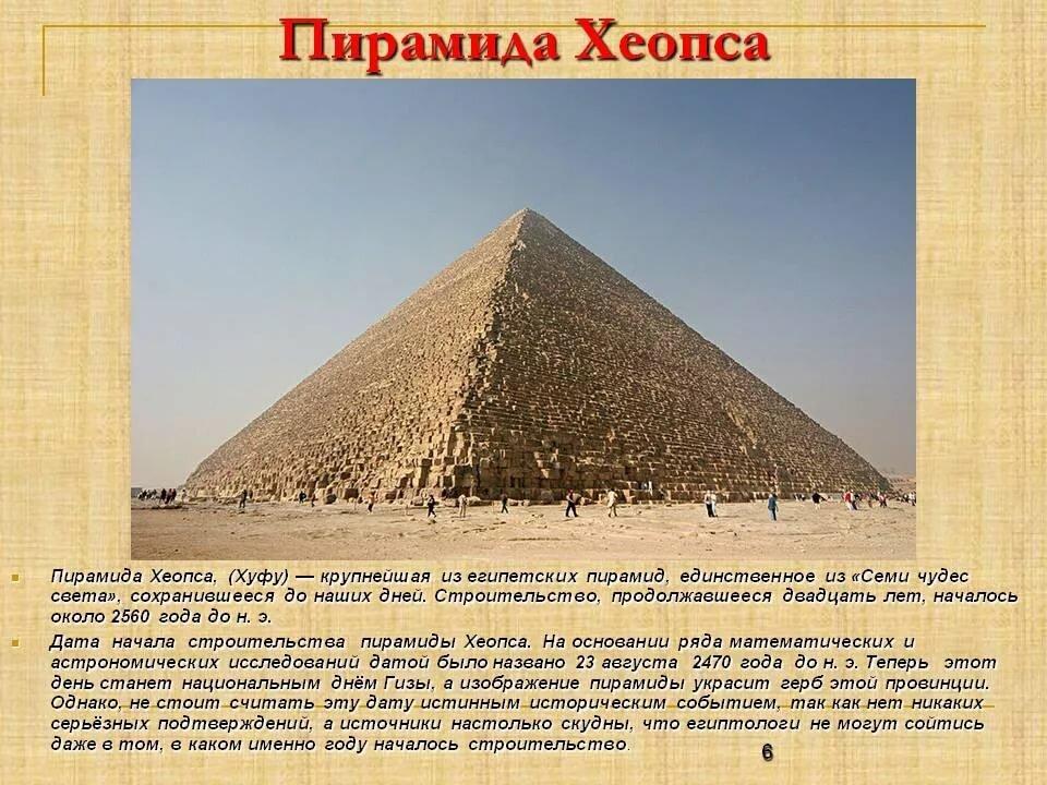 Египет в картинках с описанием