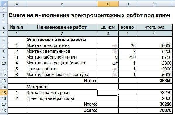 Смета на выполнение электромонтажных работ в деревянном доме