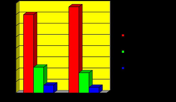 диаграммы в доу картинка френч стразами