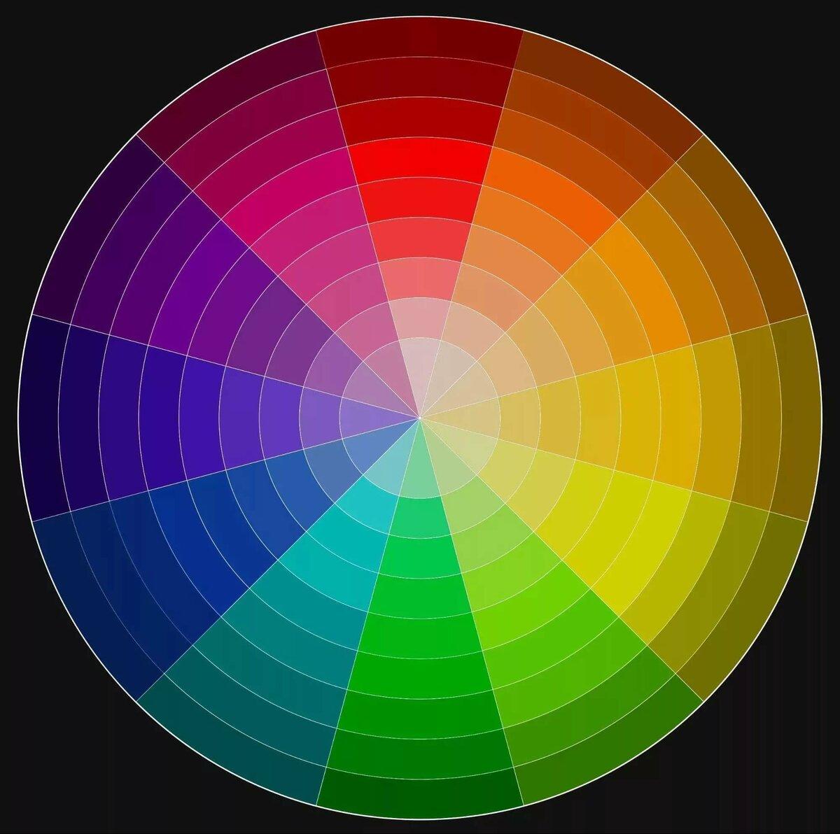 детали картинки спектра красок форм, цветов уровней