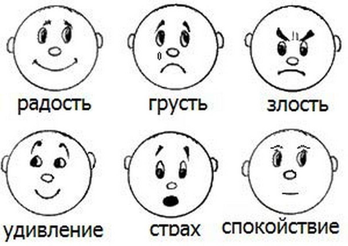 Эмоции для детей в картинках карточки распечатать
