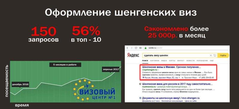 Продвижение в яндексе молодых сайтов продвижение сайта своими силами форум