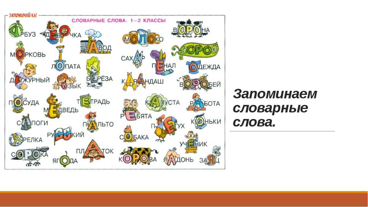 Картина словарное слово в картинках