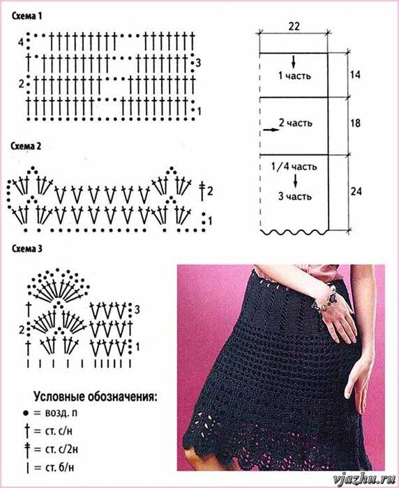 Вязать крючком юбки картинки и схемы