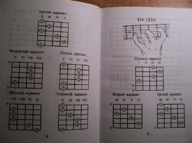 Аккорды на гитаре шестиструнной в картинках