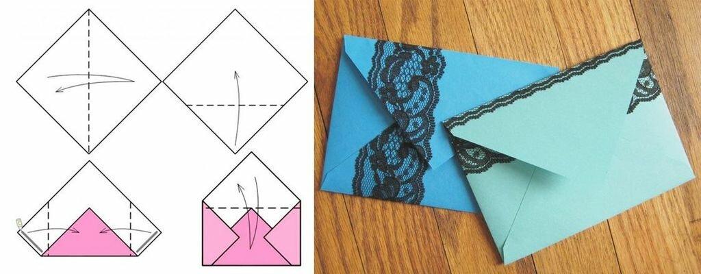 Как сделать конвертики для открытки