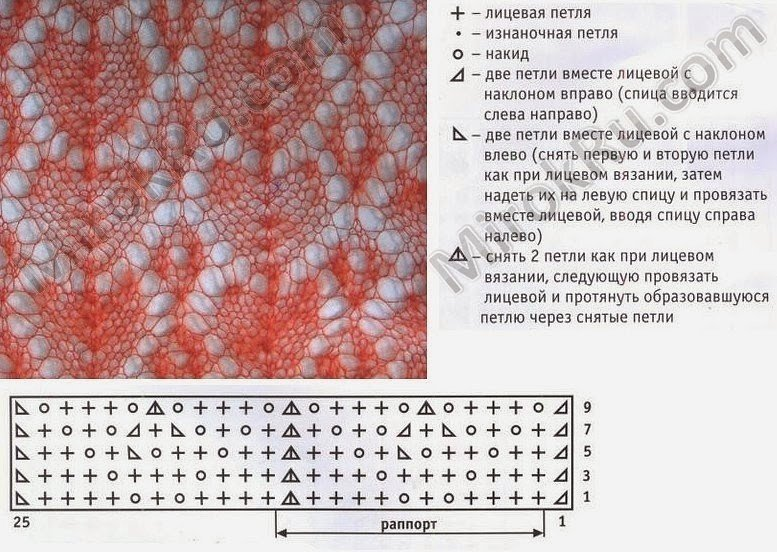 спицах схемы вязания паутинки на