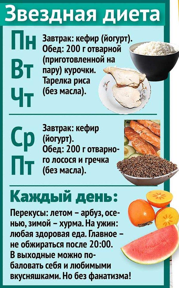Эффективная диета в домашних условиях