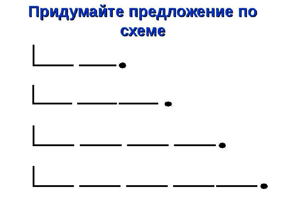 Картинки схемы предложений для 1 класса