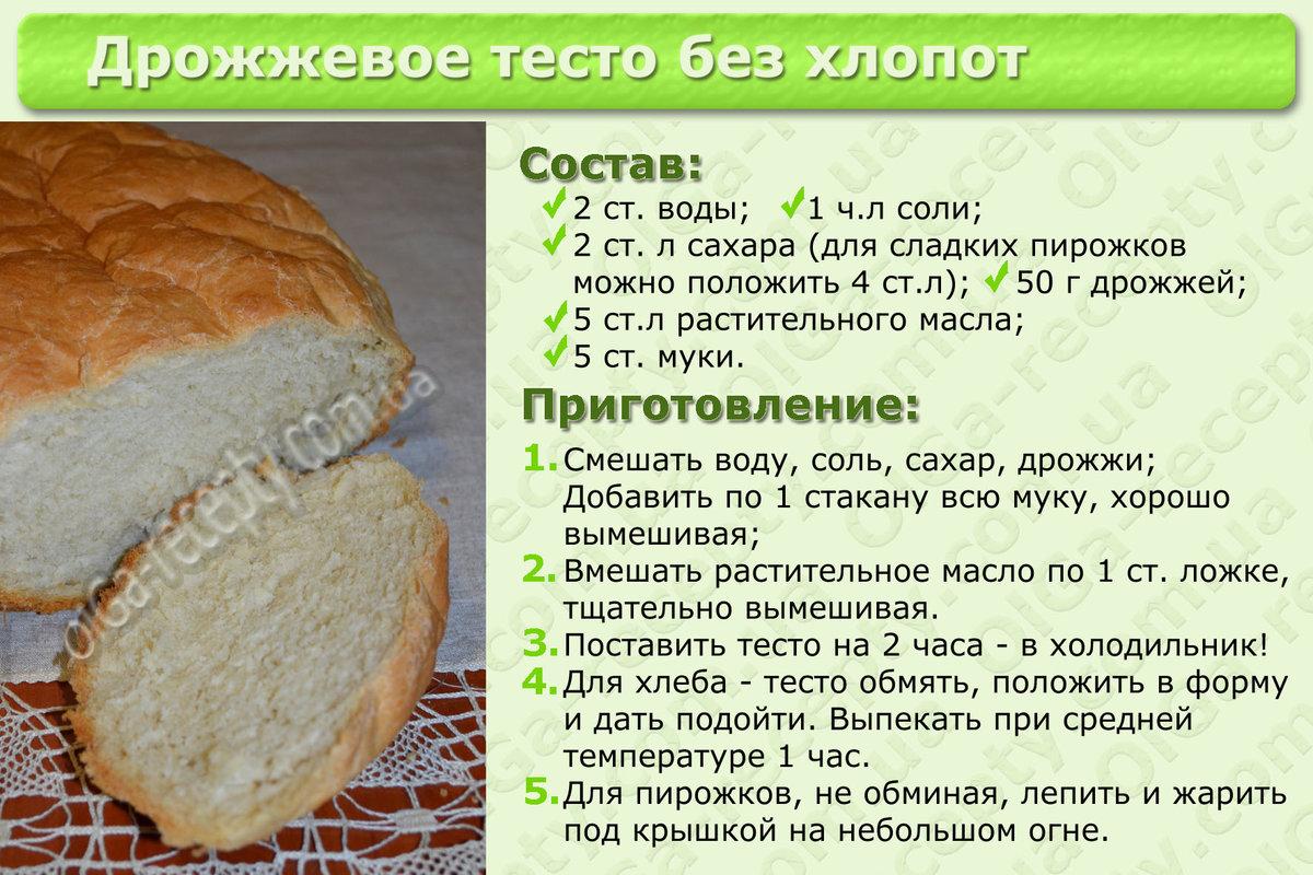дрожжевое тесто для пирожков с сухими дрожжами на молоке рецепт в духовке