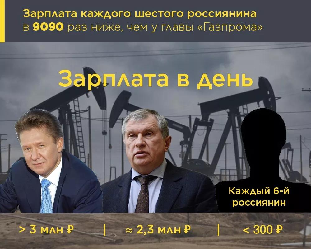 вьющаяся топ менеджеры газпрома список фото зарплата всегда