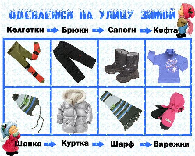 Картинки для детского сада одежда зимняя