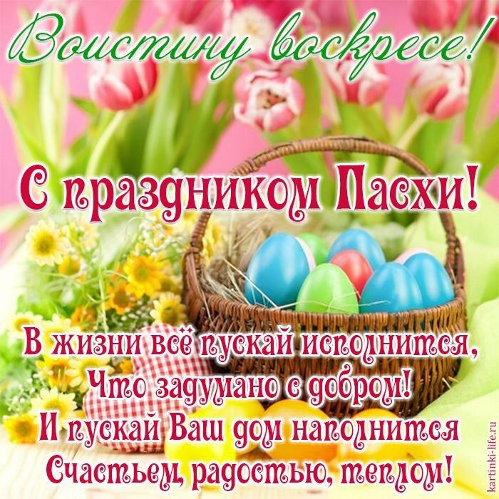 Картинки на пасху красивые с пожеланиями воистину воскрес