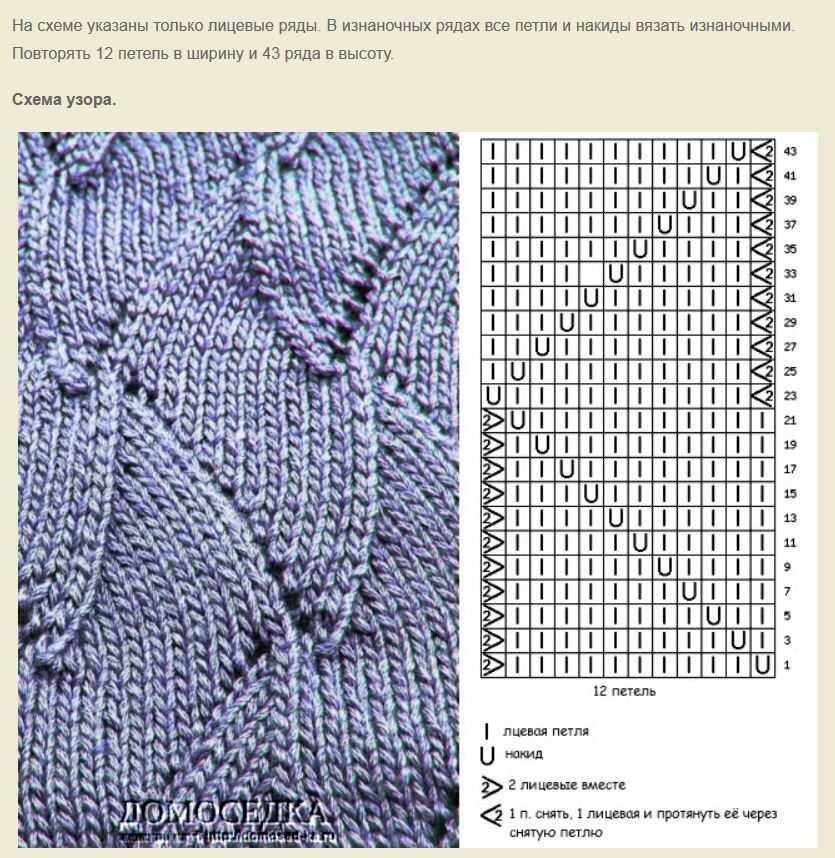 ключевых рисунки вязания спицами со схемами также