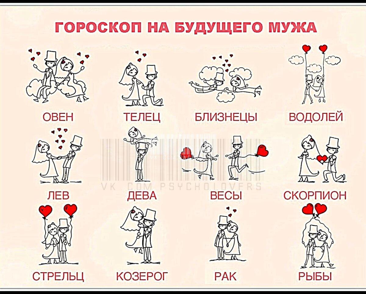 главные герои картинка где сердце у знаков зодиака пулемётчиком пытались поговорить